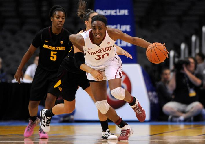 March Madness Predictions: Women's Edition