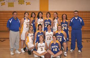 First Look: Varsity Girls Basketball